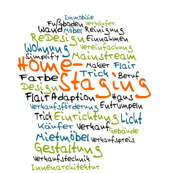 komplizierte Fachbegriffe beim Immobilienkauf